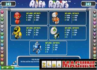 Alien-robots-slot-machine