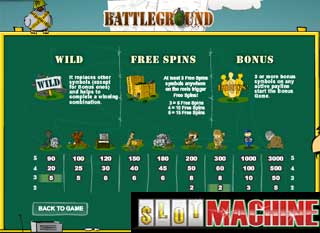 Cashville Slot - Spil Nu Gratis Eller Med Rigtige Penge