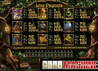 Enchanted-Pokies-Slot-Machine
