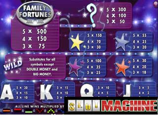 Family Fortunes slot machine