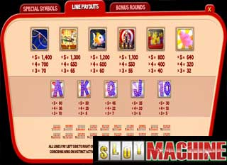 Fun-fair-Slot-Machine