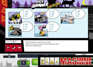 online slot machine hammer 2