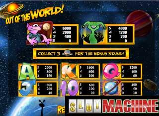 Goldfish slot machine gewinnen