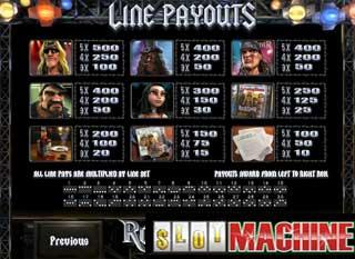 Rock-Star-Slot-Machine