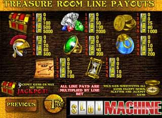 Treasure-room-Slot-Machine