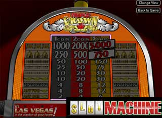 Triple-Crown-Slot-Machine