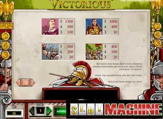 Victorious-slot-machine