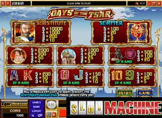 Days-of-the-Tsar-slot-machine