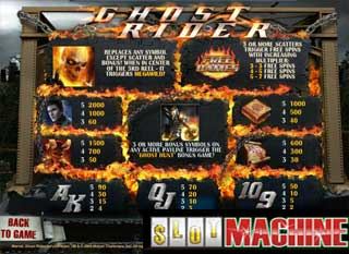 Ghost-Rider-slot-machine