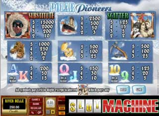 Polar Pioneers slot machine
