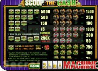 Scoop the Cash slot machine